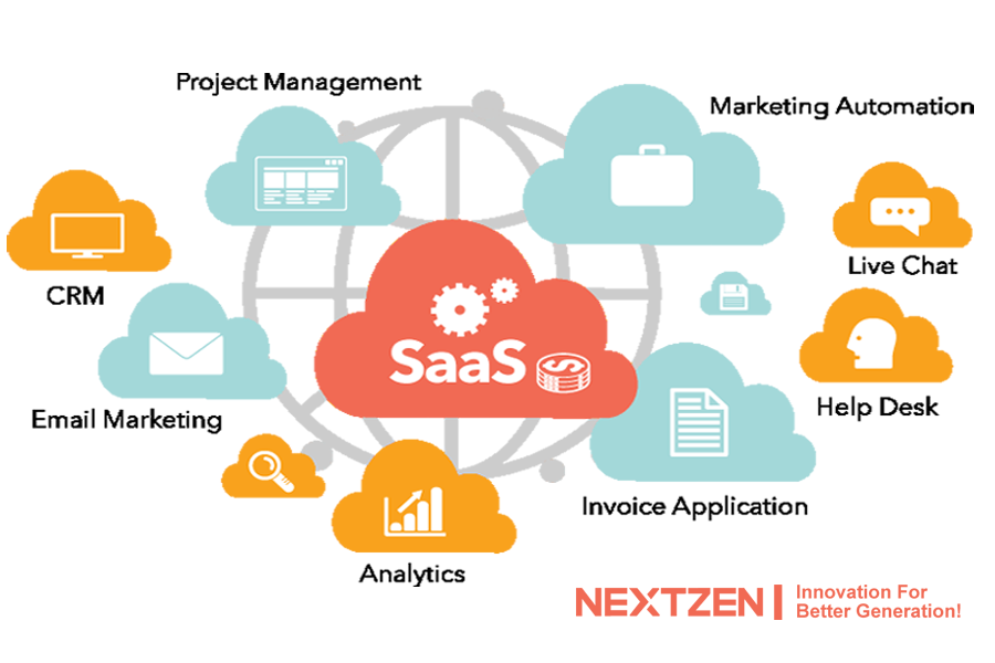 Great advantages of SaaS for businesses